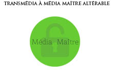 Lundis cross-média : transmédia à média maître altérable